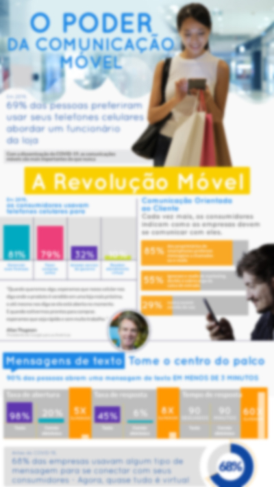 Infographic_miniBlurPOR02