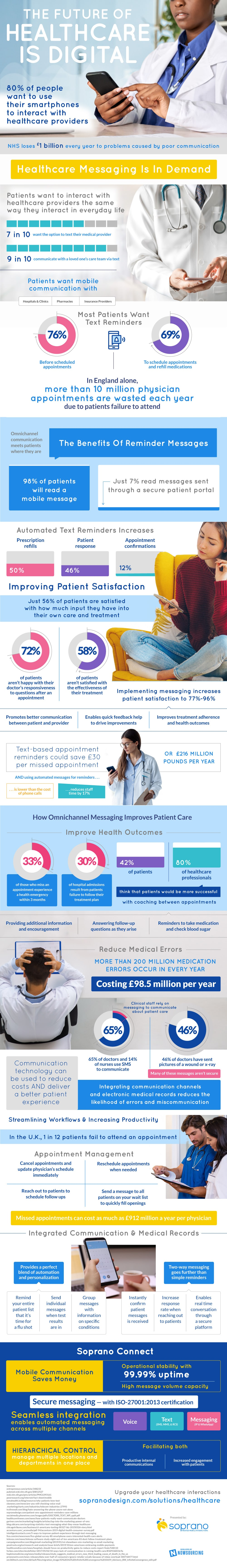 healthcare-mobile-interaction-infographic-emea-v2
